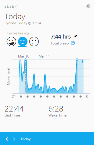 Garmin Connect Daily Sleep Graph