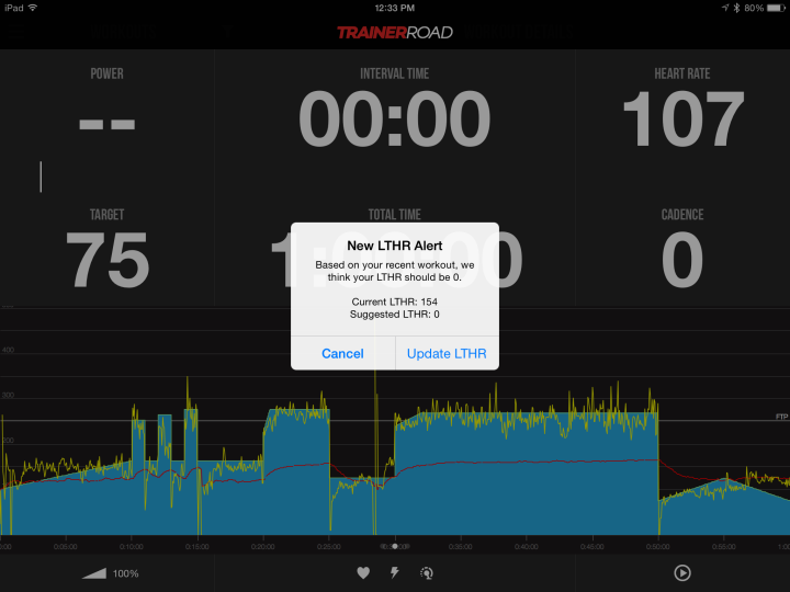 TrainerRoad 20 minute FTP Test Result
