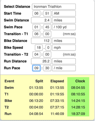 Ironman Mont-Tremblant Race plan forecast IMMT 2016
